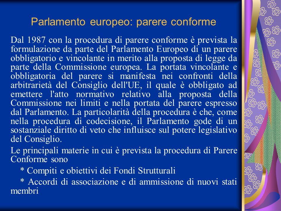 Parlamento europeo: parere conforme Dal 1987 con la procedura di parere conforme è prevista la formulazione da parte del Parlamento Europeo di un pare