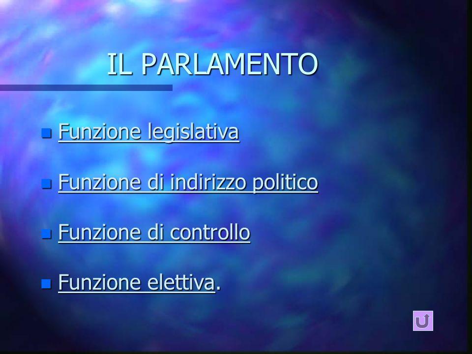 Il Parlamento Sistema bicamerale perfetto n Senato della Repubblica n Camera dei Deputati.