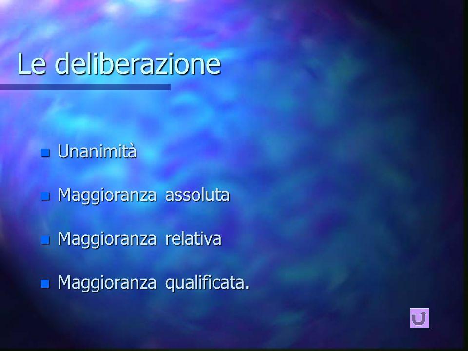 Le deliberazione n Unanimità n Maggioranza assoluta n Maggioranza relativa n Maggioranza qualificata.