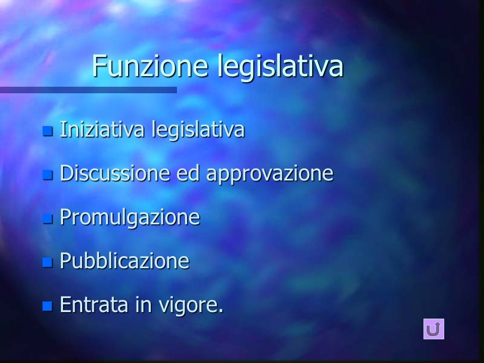 Funzione legislativa n Iniziativa legislativa n Discussione ed approvazione n Promulgazione n Pubblicazione n Entrata in vigore.
