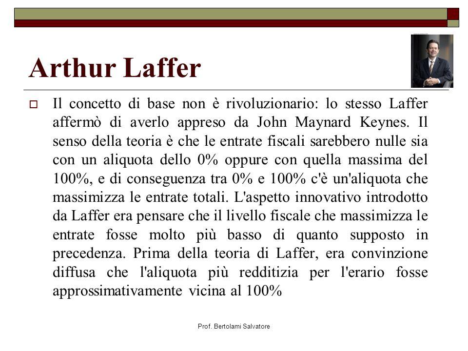 Prof. Bertolami Salvatore Arthur Laffer Il concetto di base non è rivoluzionario: lo stesso Laffer affermò di averlo appreso da John Maynard Keynes. I