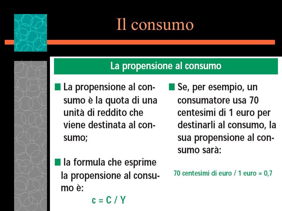 Prof. Bertolami Salvatore Il consumo
