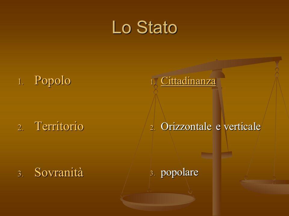 Lo Stato 1.Popolo 2. Territorio 3. Sovranità 1. Cittadinanza Cittadinanza 2.