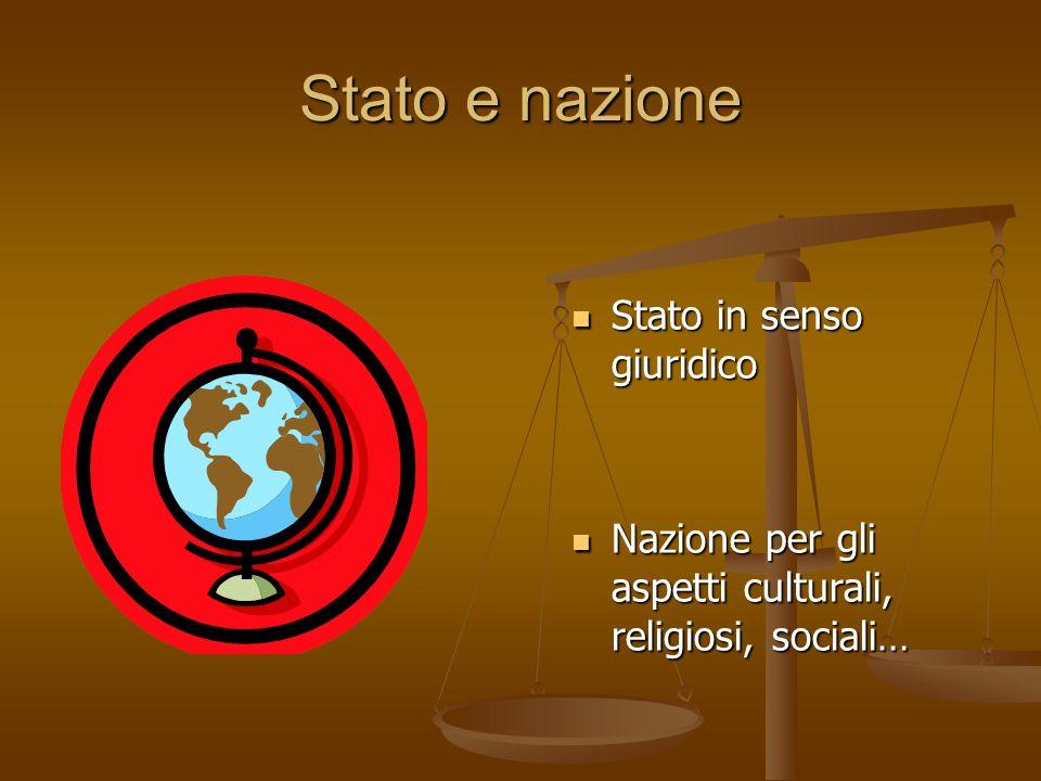 Stato e nazione Stato in senso giuridico Stato in senso giuridico Nazione per gli aspetti culturali, religiosi, sociali… Nazione per gli aspetti culturali, religiosi, sociali…