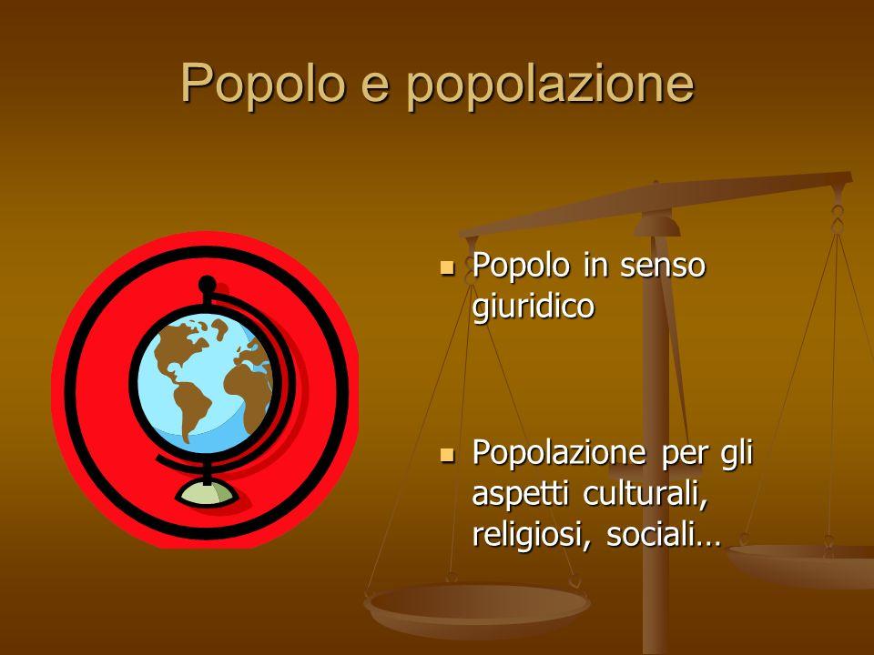 Popolo e popolazione Popolo in senso giuridico Popolo in senso giuridico Popolazione per gli aspetti culturali, religiosi, sociali… Popolazione per gli aspetti culturali, religiosi, sociali…