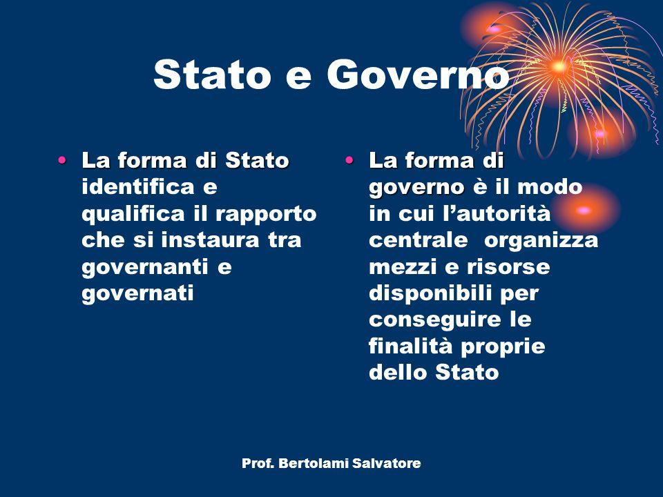Prof. Bertolami Salvatore Lo Stato 1.Popolo 2.Territorio 3.Sovranità 1.Cittadinanza 2.Orizzontale e verticale 3.popolare