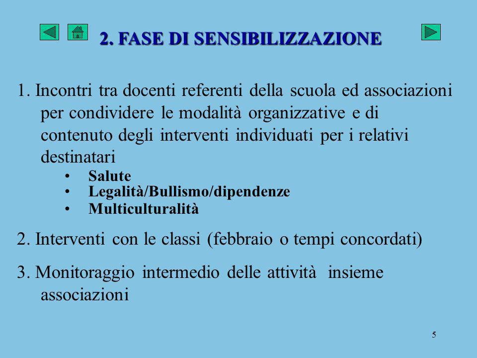 5 1. Incontri tra docenti referenti della scuola ed associazioni per condividere le modalità organizzative e di contenuto degli interventi individuati