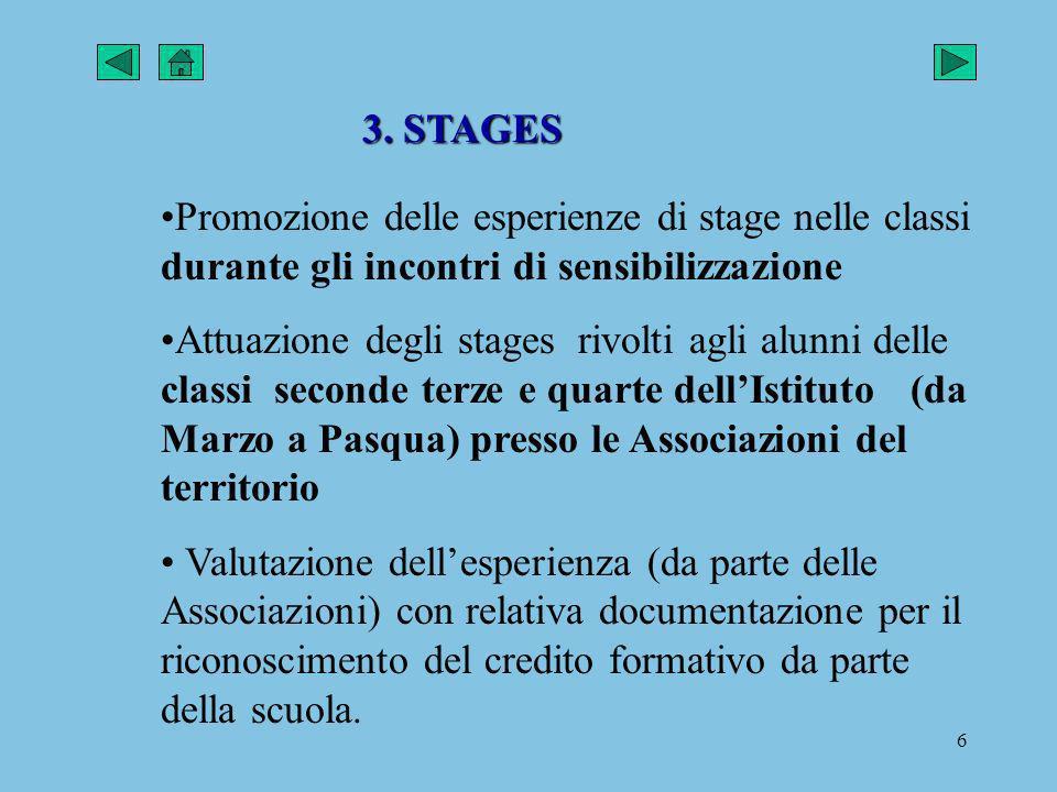 6 3. STAGES Promozione delle esperienze di stage nelle classi durante gli incontri di sensibilizzazione Attuazione degli stages rivolti agli alunni de