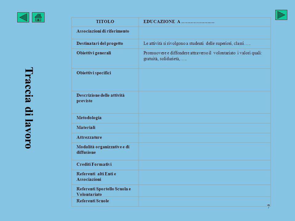 8 TITOLOEDUCAZIONE ALLA INTEGRAZIONE CULTURALE Associazioni di riferimento Il Porto, Puzzle etc.