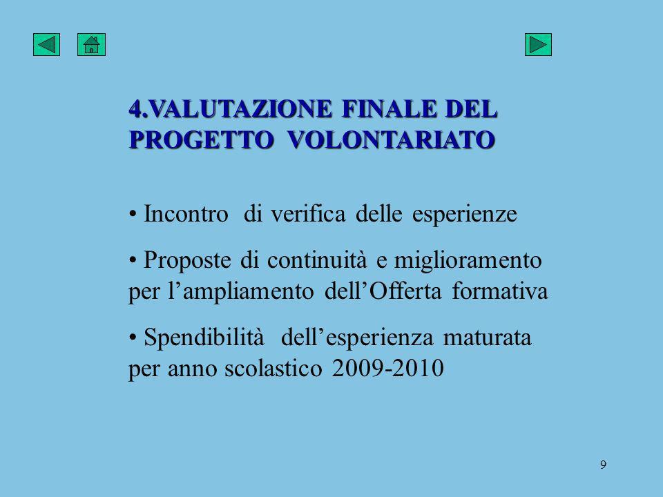 9 4.VALUTAZIONE FINALE DEL PROGETTO VOLONTARIATO Incontro di verifica delle esperienze Proposte di continuità e miglioramento per lampliamento dellOff