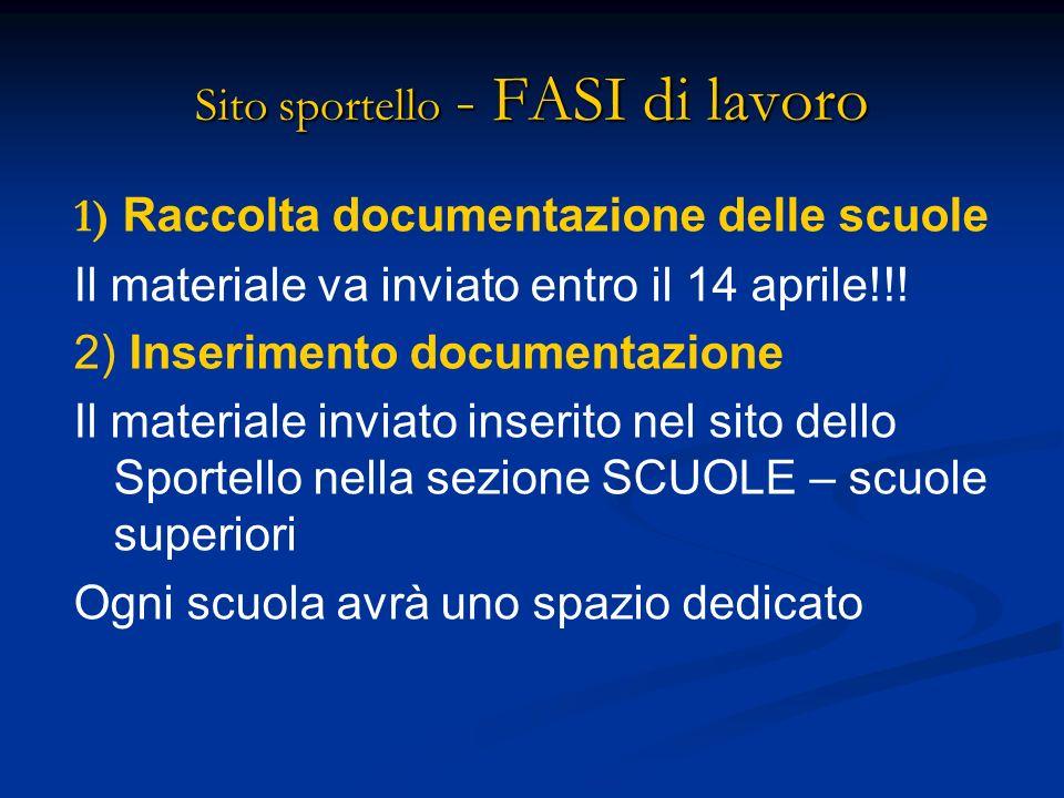 Sito sportello - FASI di lavoro 1) Raccolta documentazione delle scuole Il materiale va inviato entro il 14 aprile!!.