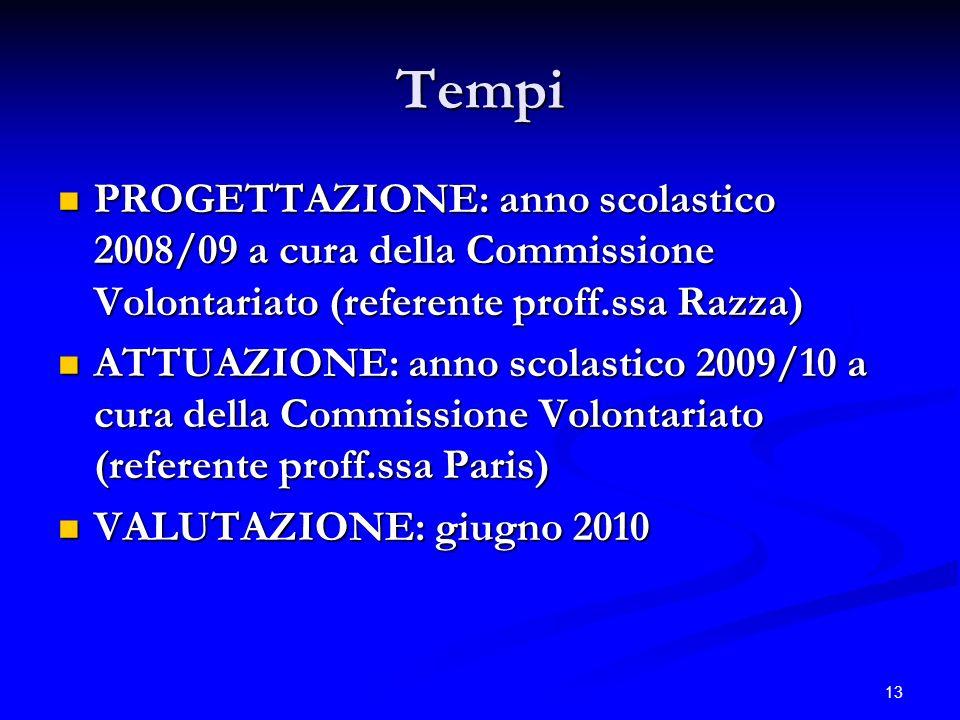 13 Tempi PROGETTAZIONE: anno scolastico 2008/09 a cura della Commissione Volontariato (referente proff.ssa Razza) PROGETTAZIONE: anno scolastico 2008/