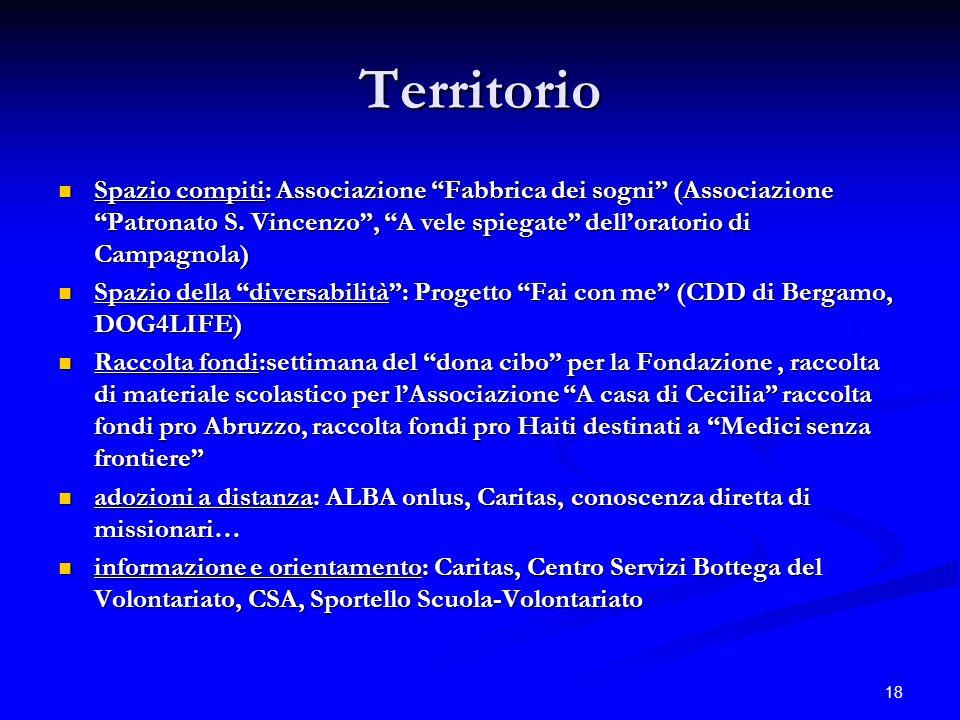 18 Territorio Spazio compiti: Associazione Fabbrica dei sogni (Associazione Patronato S. Vincenzo, A vele spiegate delloratorio di Campagnola) Spazio