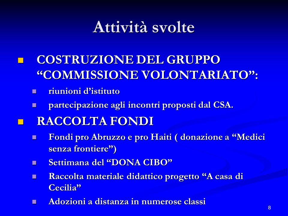 8 Attività svolte COSTRUZIONE DEL GRUPPO COMMISSIONE VOLONTARIATO: COSTRUZIONE DEL GRUPPO COMMISSIONE VOLONTARIATO: riunioni distituto riunioni distit