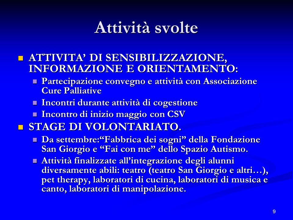 9 Attività svolte ATTIVITA DI SENSIBILIZZAZIONE, INFORMAZIONE E ORIENTAMENTO: ATTIVITA DI SENSIBILIZZAZIONE, INFORMAZIONE E ORIENTAMENTO: Partecipazio