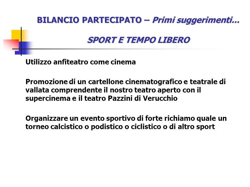 BILANCIO PARTECIPATO – Primi suggerimenti... SPORT E TEMPO LIBERO Utilizzo anfiteatro come cinema Promozione di un cartellone cinematografico e teatra