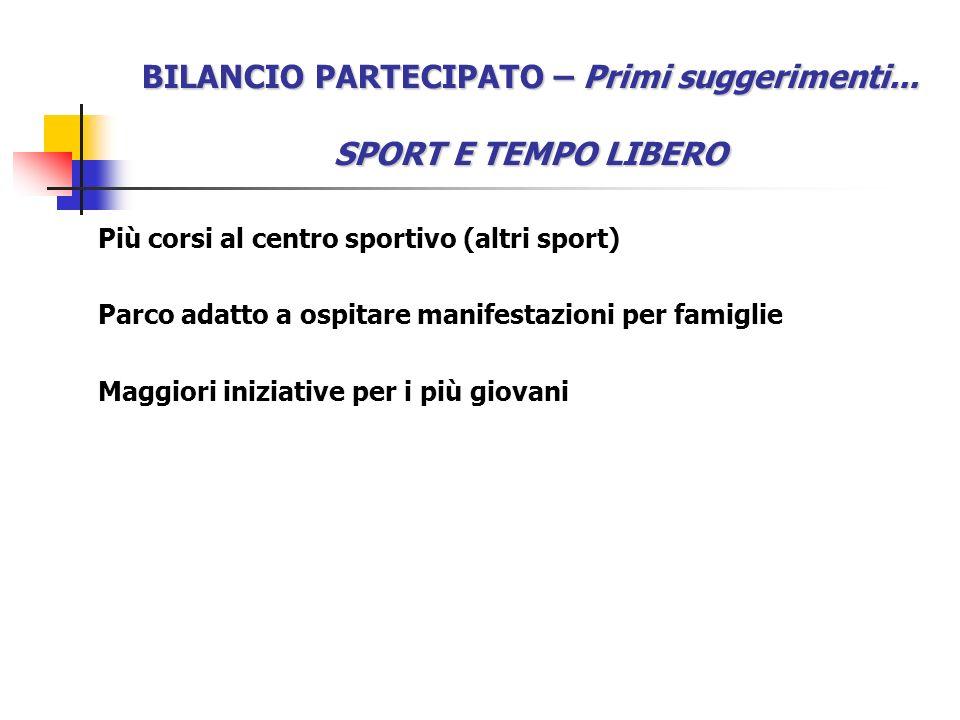 BILANCIO PARTECIPATO – Primi suggerimenti...