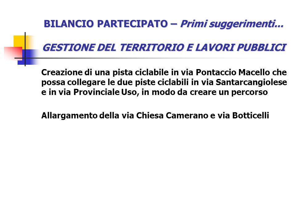 BILANCIO PARTECIPATO – Primi suggerimenti... GESTIONE DEL TERRITORIO E LAVORI PUBBLICI Creazione di una pista ciclabile in via Pontaccio Macello che p