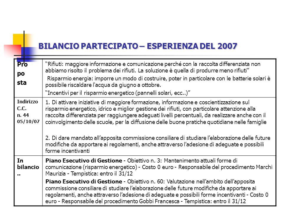 BILANCIO PARTECIPATO – ESPERIENZA DEL 2007 Pro po sta Rifiuti: maggiore informazione e comunicazione perché con la raccolta differenziata non abbiamo risolto il problema dei rifiuti.