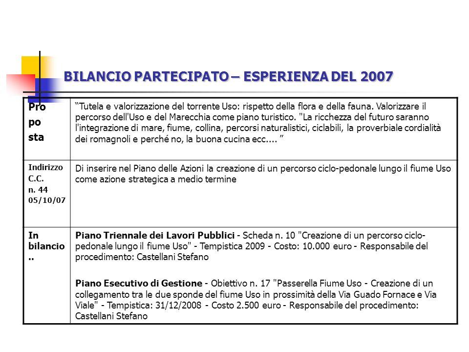 BILANCIO PARTECIPATO – ESPERIENZA DEL 2007 Pro po sta Tutela e valorizzazione del torrente Uso: rispetto della flora e della fauna.