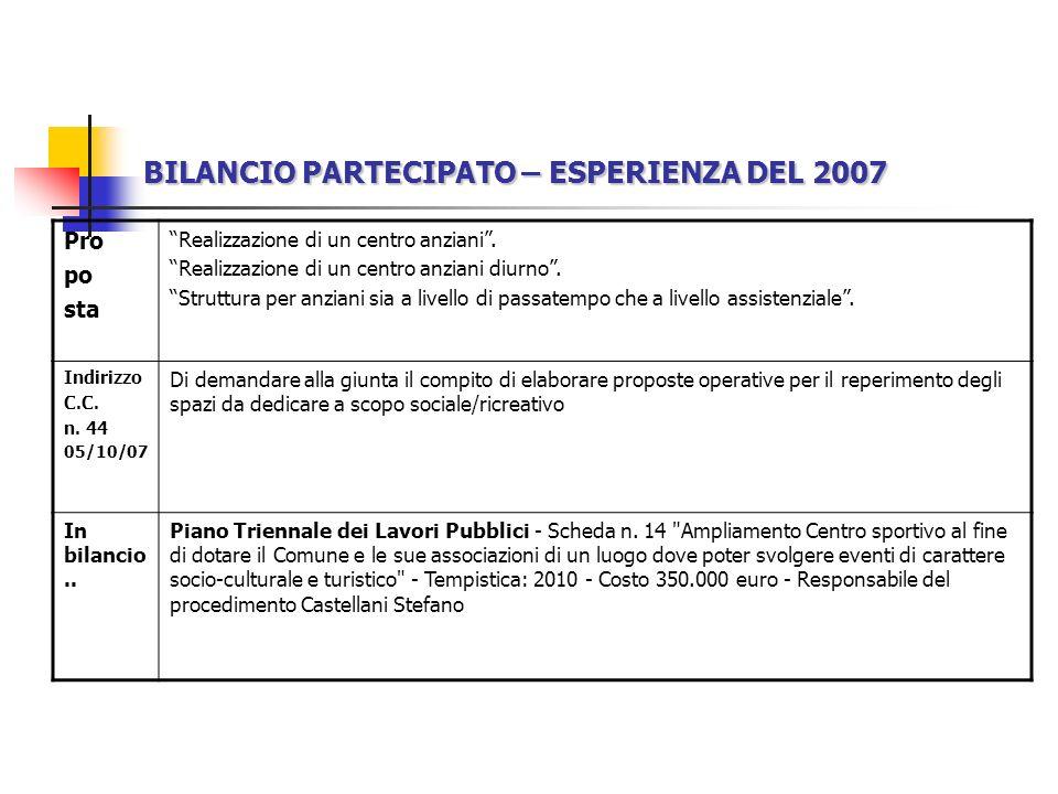 BILANCIO PARTECIPATO – ESPERIENZA DEL 2007 Pro po sta Realizzazione di un centro anziani.