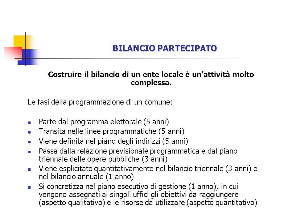 BILANCIO PARTECIPATO Con il bilancio partecipato, si chiede ai cittadini e a tutti i portatori di interesse di partecipare attivamente alla programmazione dellente: