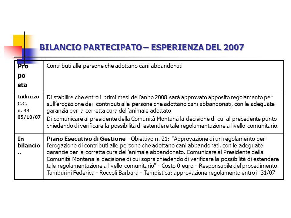 BILANCIO PARTECIPATO – ESPERIENZA DEL 2007 Pro po sta Contributi alle persone che adottano cani abbandonati Indirizzo C.C.