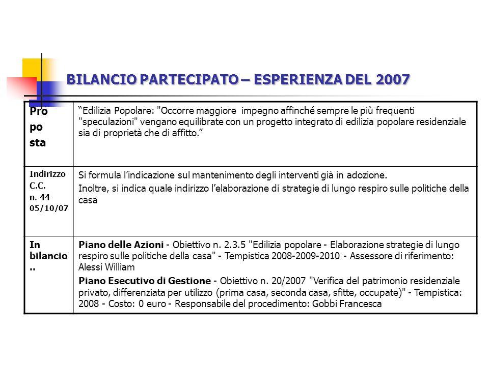 BILANCIO PARTECIPATO – ESPERIENZA DEL 2007 Pro po sta Edilizia Popolare: Occorre maggiore impegno affinché sempre le più frequenti speculazioni vengano equilibrate con un progetto integrato di edilizia popolare residenziale sia di proprietà che di affitto.
