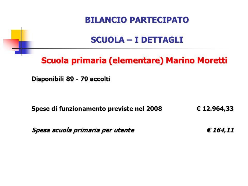 BILANCIO PARTECIPATO SCUOLA – I DETTAGLI Scuola primaria (elementare) Marino Moretti Disponibili 89 - 79 accolti Spese di funzionamento previste nel 2008 12.964,33 Spesa scuola primaria per utente 164,11