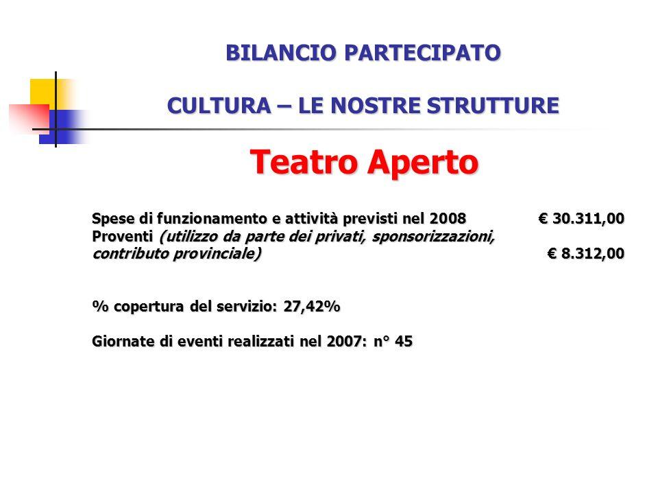 BILANCIO PARTECIPATO CULTURA – LE NOSTRE STRUTTURE Teatro Aperto Spese di funzionamento e attività previsti nel 2008 30.311,00 Proventi (utilizzo da parte dei privati, sponsorizzazioni, contributo provinciale) 8.312,00 % copertura del servizio: 27,42% Giornate di eventi realizzati nel 2007: n° 45