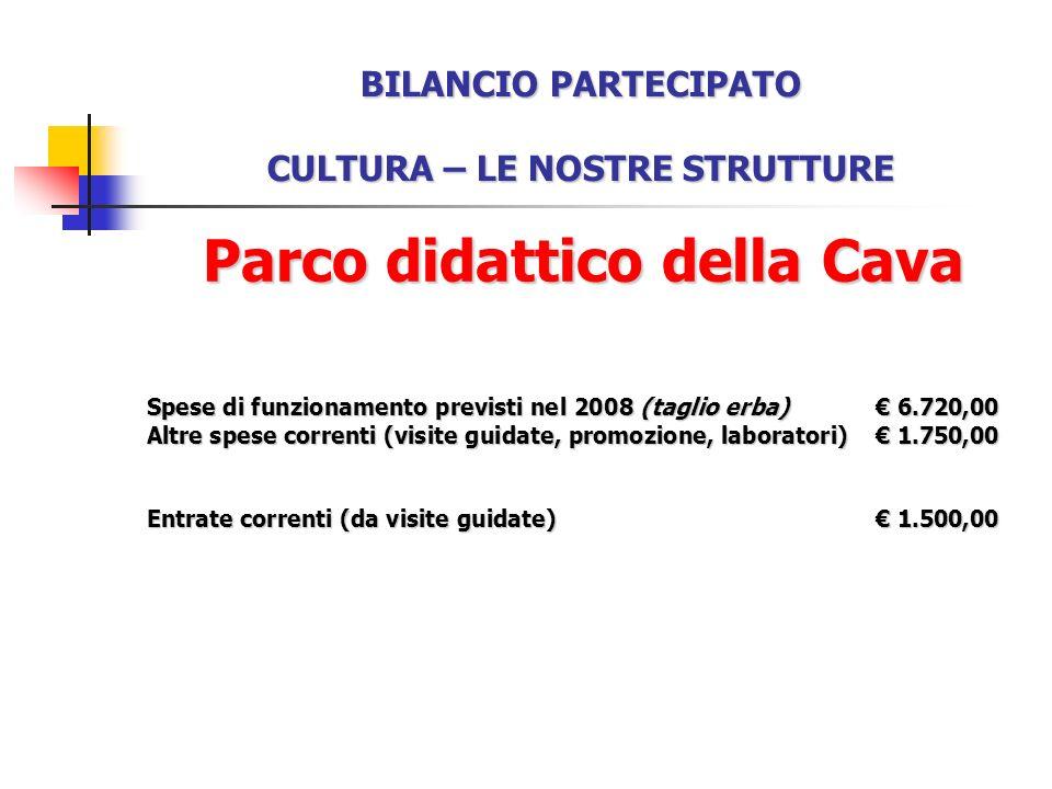 BILANCIO PARTECIPATO CULTURA – LE NOSTRE STRUTTURE Parco didattico della Cava Spese di funzionamento previsti nel 2008 (taglio erba) 6.720,00 Altre spese correnti (visite guidate, promozione, laboratori) 1.750,00 Entrate correnti (da visite guidate) 1.500,00