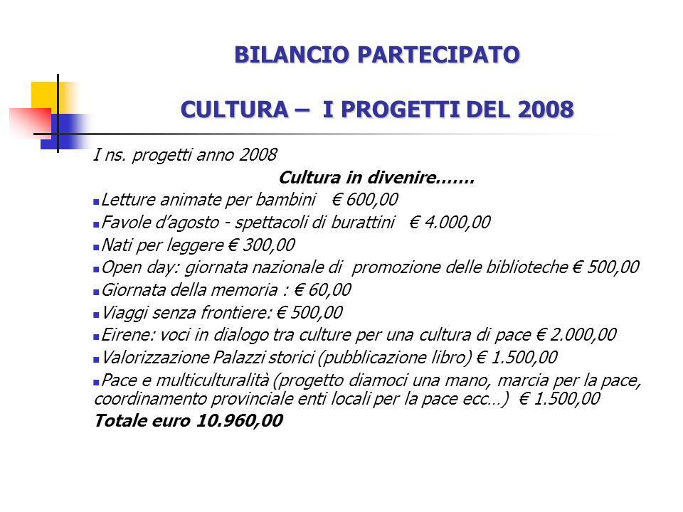 BILANCIO PARTECIPATO CULTURA – I PROGETTI DEL 2008 I ns.