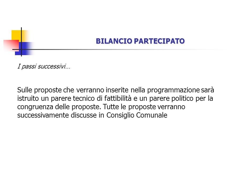BILANCIO PARTECIPATO I passi successivi… Il Consiglio Comunale che analizzerà le proposte sarà in seduta aperta per poter garantire una partecipazione attiva.