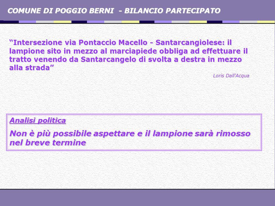 COMUNE DI POGGIO BERNI - BILANCIO PARTECIPATO Intersezione via Pontaccio Macello - Santarcangiolese: il lampione sito in mezzo al marciapiede obbliga
