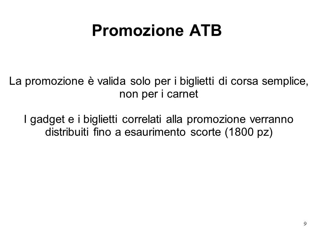 9 La promozione è valida solo per i biglietti di corsa semplice, non per i carnet I gadget e i biglietti correlati alla promozione verranno distribuiti fino a esaurimento scorte (1800 pz) Promozione ATB