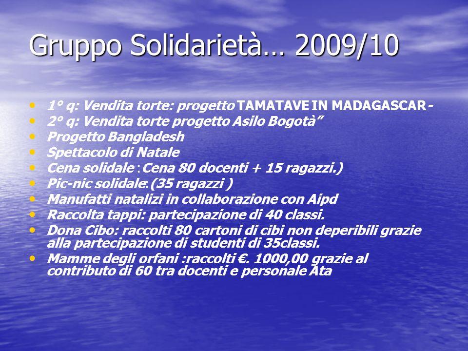 Gruppo Solidarietà… 2009/10 1° q: Vendita torte: progetto TAMATAVE IN MADAGASCAR- 2° q: Vendita torte progetto Asilo Bogotà Progetto Bangladesh Spetta