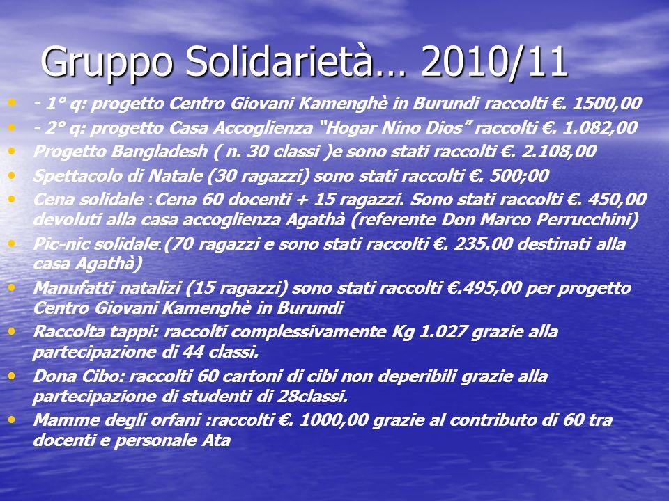 Gruppo Solidarietà… 2010/11 - 1° q: progetto Centro Giovani Kamenghè in Burundi raccolti. 1500,00 - 2° q: progetto Casa Accoglienza Hogar Nino Dios ra