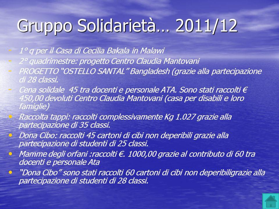 Gruppo Solidarietà… 2011/12 - - 1° q per il Casa di Cecilia Bakala in Malawi - - 2° quadrimestre: progetto Centro Claudia Mantovani - - PROGETTO OSTEL