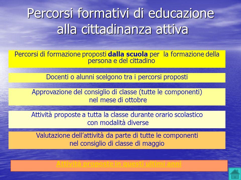 Percorsi formativi di educazione alla cittadinanza attiva Percorsi di formazione proposti dalla scuola per la formazione della persona e del cittadino