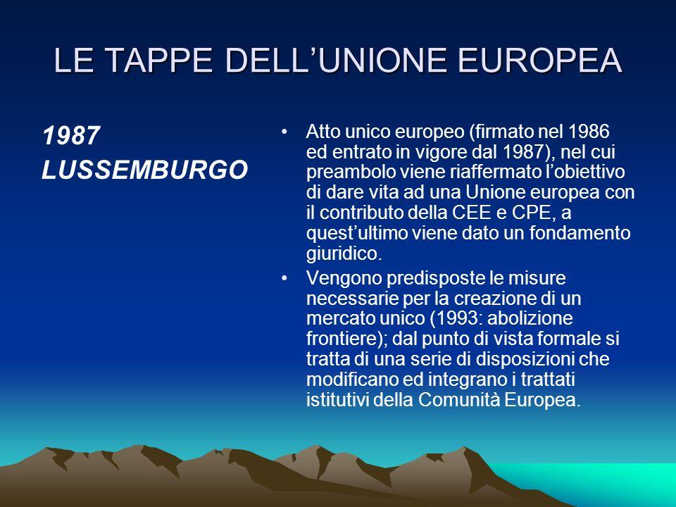 LE TAPPE DELLUNIONE EUROPEA 1985 Firma dell'accordo di Schengen per l'eliminazione dei controlli alle frontiere fra i paesi membri delle Comunità euro