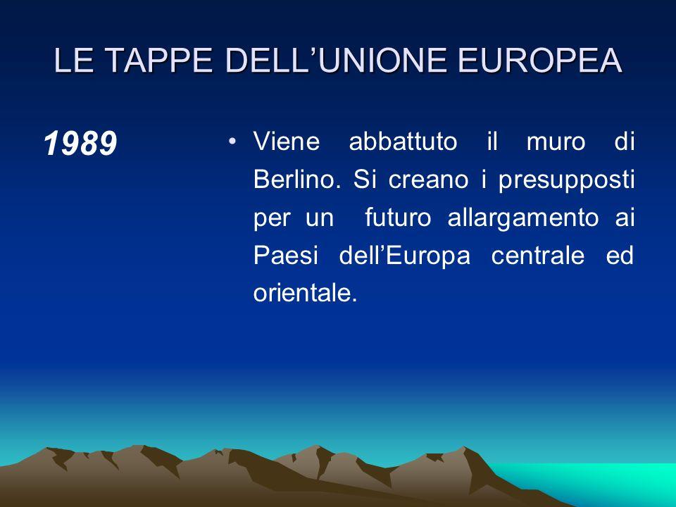 LE TAPPE DELLUNIONE EUROPEA 1987 LUSSEMBURGO Atto unico europeo (firmato nel 1986 ed entrato in vigore dal 1987), nel cui preambolo viene riaffermato
