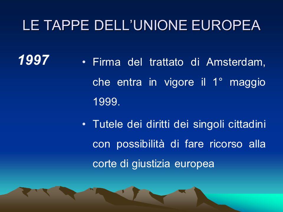LE TAPPE DELLUNIONE EUROPEA 1992 Trattato sullUnione Europea. Ratificato dagli stati aderenti ha consentito listituzione dellU.E. ed ha fissato scaden