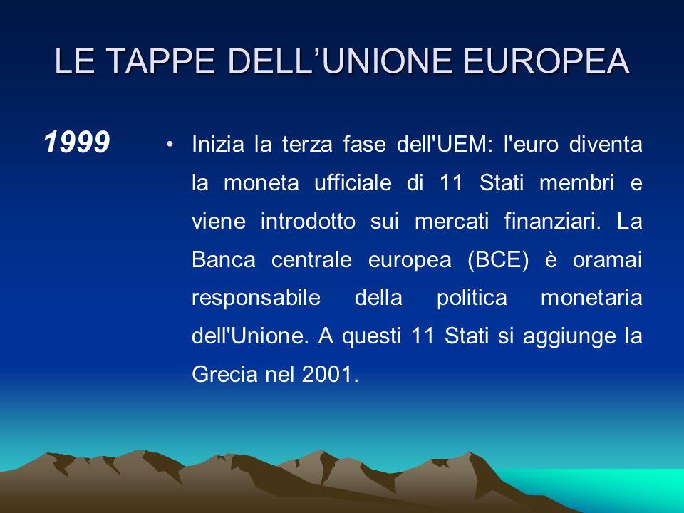 LE TAPPE DELLUNIONE EUROPEA 1997 Firma del trattato di Amsterdam, che entra in vigore il 1° maggio 1999. Tutele dei diritti dei singoli cittadini con