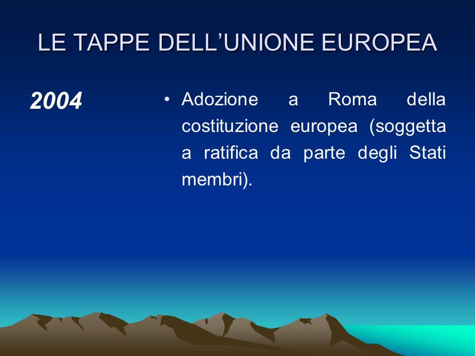LE TAPPE DELLUNIONE EUROPEA 2001 Consiglio europeo di Laeken. Adozione di una dichiarazione sul futuro dell'Unione, che apre la strada alla grande rif