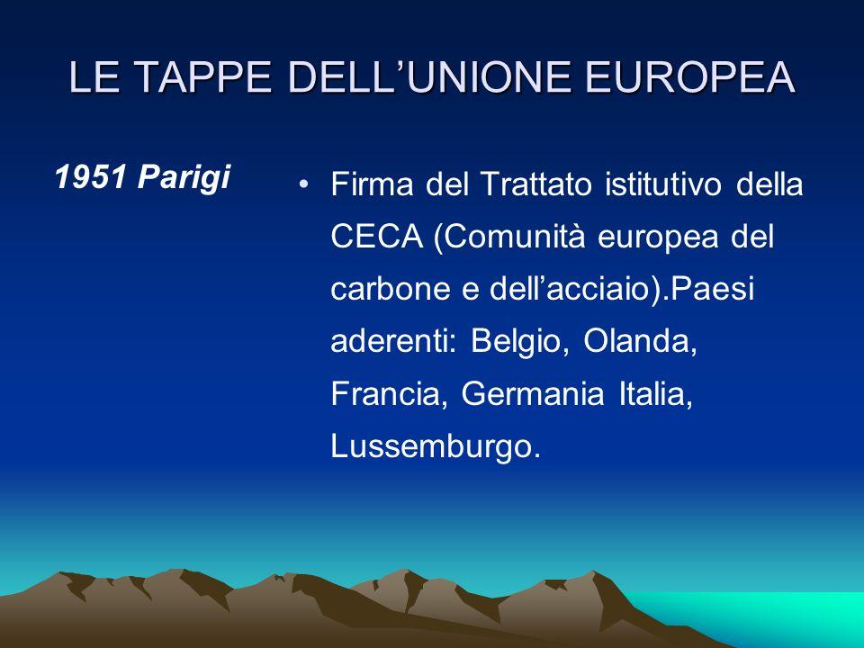LE TAPPE DELLUNIONE EUROPEA Nascita La prima pietra della C.E.E. fu posta da Robert Schuman (Ministro degli Esteri francese) con la sua dichiarazione