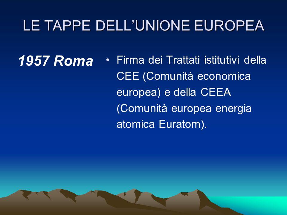LE TAPPE DELLUNIONE EUROPEA 1951 Parigi Firma del Trattato istitutivo della CECA (Comunità europea del carbone e dellacciaio).Paesi aderenti: Belgio,
