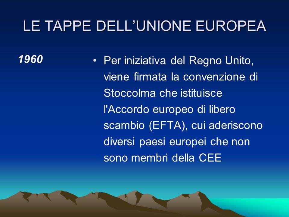 LE TAPPE DELLUNIONE EUROPEA 1957 Roma Firma dei Trattati istitutivi della CEE (Comunità economica europea) e della CEEA (Comunità europea energia atom