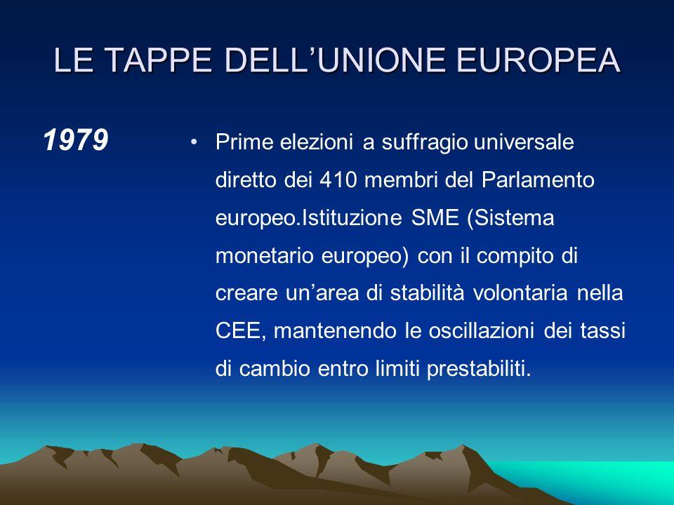 LE TAPPE DELLUNIONE EUROPEA 1975 Firma a Lomé di una convenzione (Lomé I) tra la CEE e 46 Stati dell'Africa, dei Caraibi e del Pacifico (ACP). Firma d
