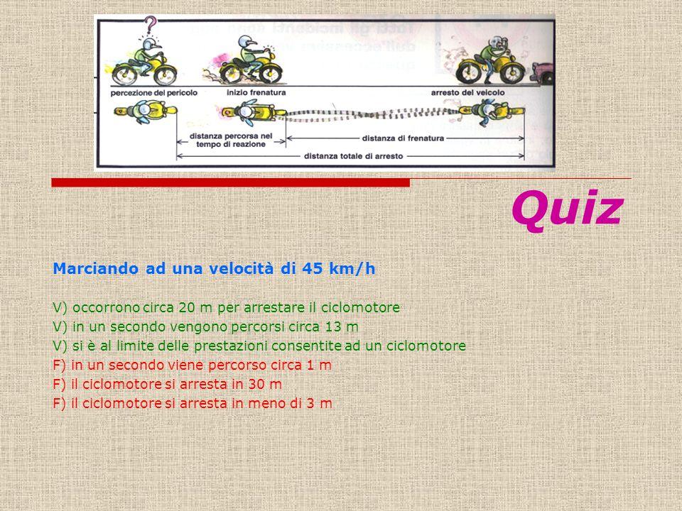 Marciando ad una velocità di 45 km/h V) occorrono circa 20 m per arrestare il ciclomotore V) in un secondo vengono percorsi circa 13 m V) si è al limite delle prestazioni consentite ad un ciclomotore F) in un secondo viene percorso circa 1 m F) il ciclomotore si arresta in 30 m F) il ciclomotore si arresta in meno di 3 m Quiz