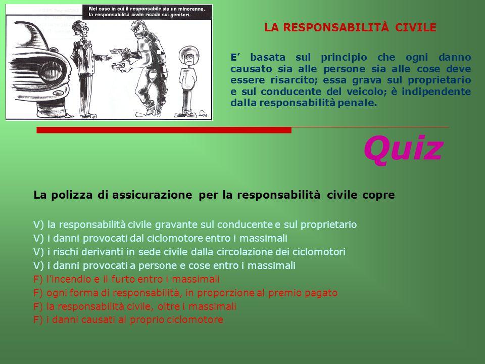 La polizza di assicurazione per la responsabilità civile copre V) la responsabilità civile gravante sul conducente e sul proprietario V) i danni provo